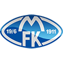 Molde vs Cukaricki Betting Tips
