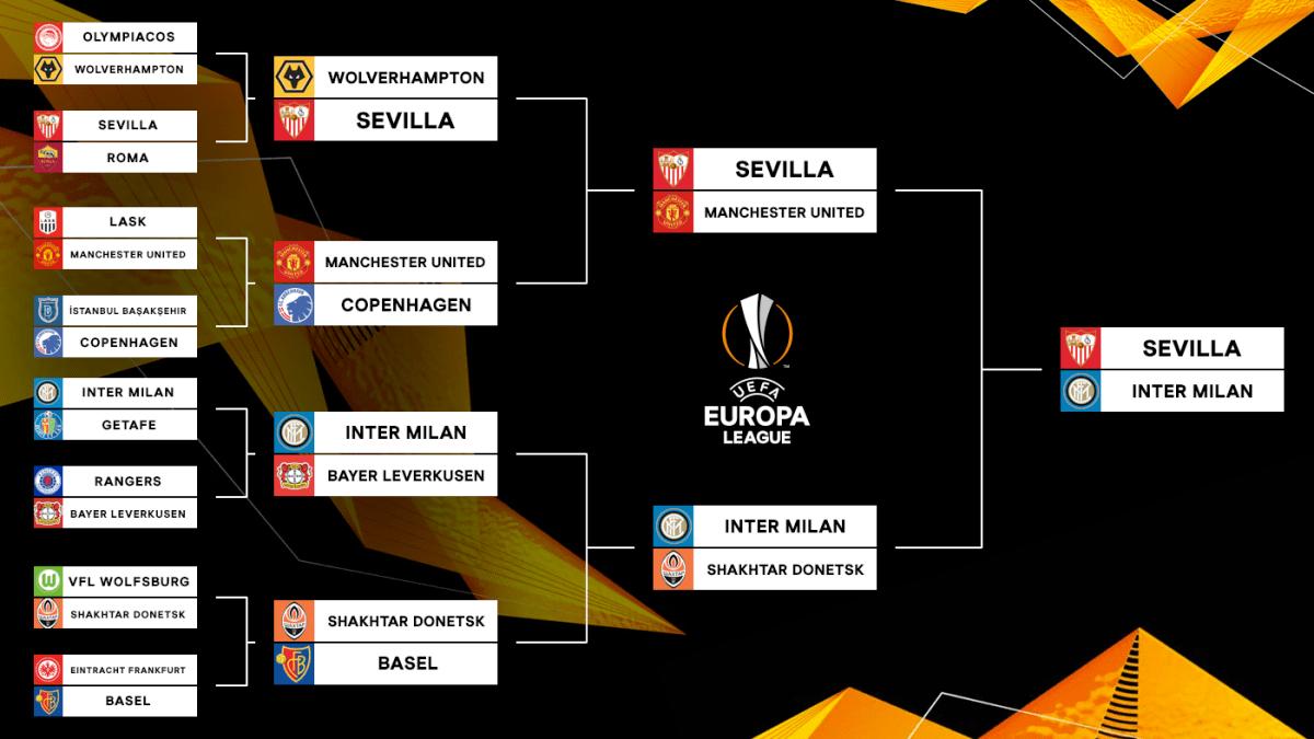 Europa League Final: The 5 best bets on Sevilla vs Inter Milan